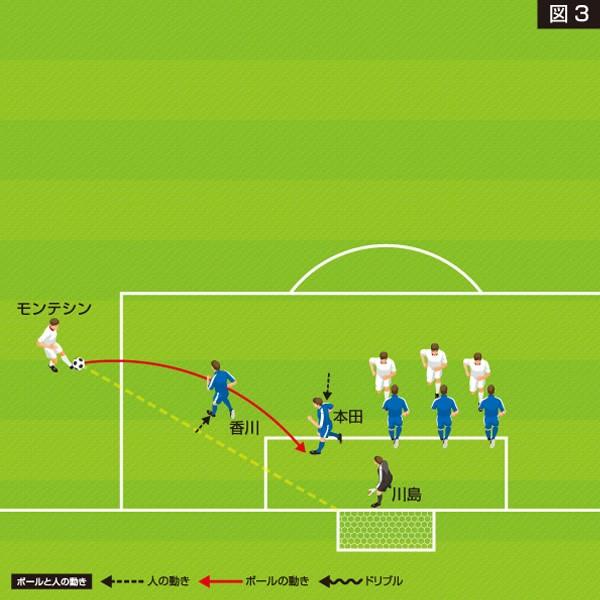 香川と本田圭が約1メートル、ポジションをずらせば、左利きのキッカーの軌道に対応しやすくなる