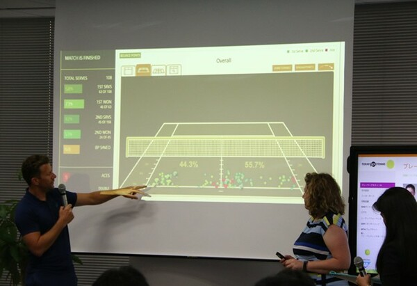 現役コーチのフィセット氏(左)は、実例を示しながらデータ活用状況を語った