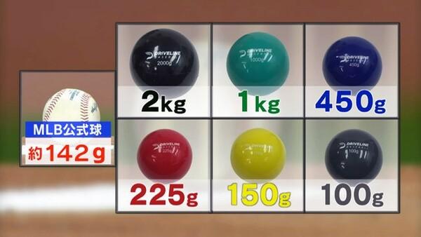 ドライブラインでは重いもので2キロなどさまざまなボールを使ってけがをしにくいフォームを身につける
