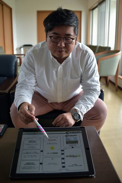 『Shibafull』について解説する高島祐亮経営企画本部長。スタートアップから転身した