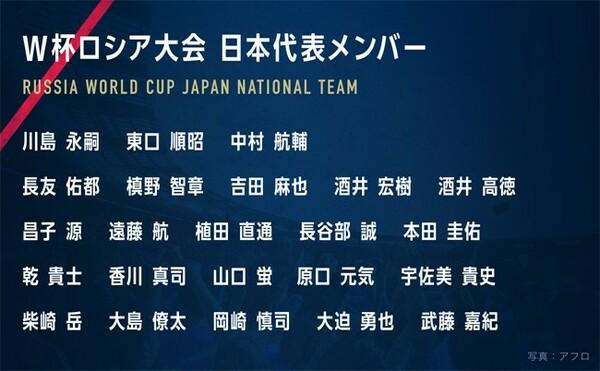 候補メンバーから井手口陽介、浅野拓磨、三竿健斗の3人が外れた