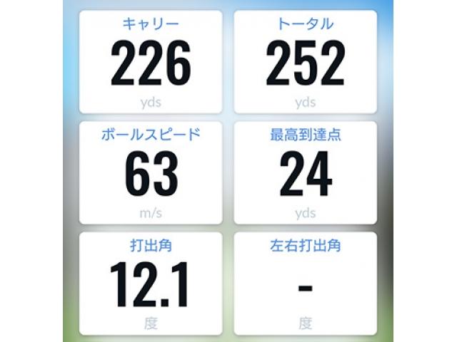 トラックマン試打データ(Arch PROTO TYPE27)