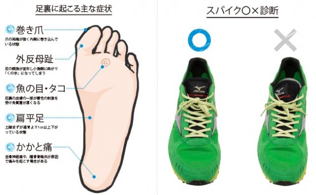 【野球人の最先端カラダケア:足】足を見つめ直すことがカラダケアへの第一歩