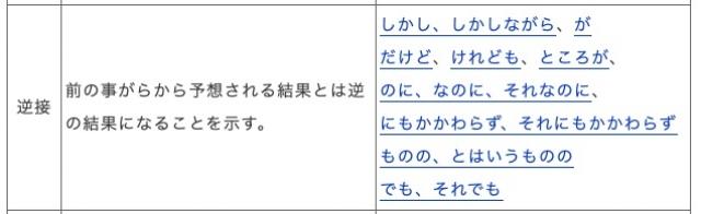 https://pothos.blue/setuzokusi.htm