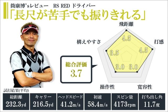 ※使用スペック/ロフト角:10.5度、RS RED専用 スピーダー エボリューション for PRGR(約46g・硬さS/M43)