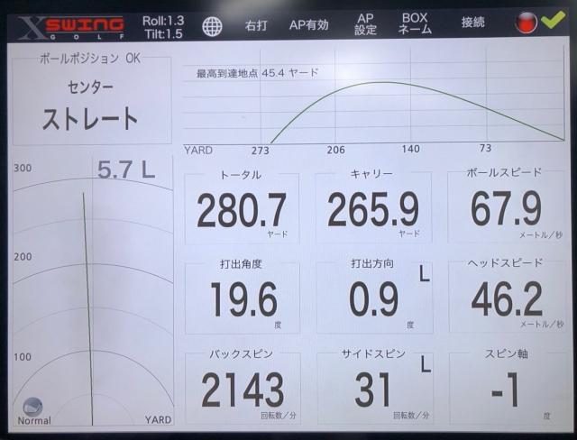 SIMの計測データ