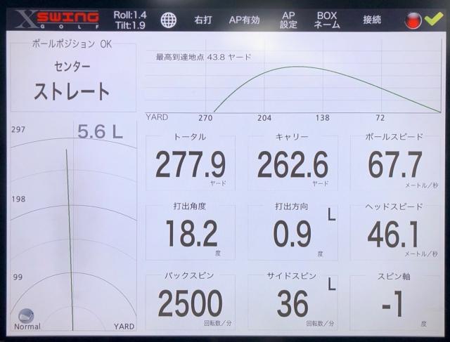 SIM MAXの計測データ