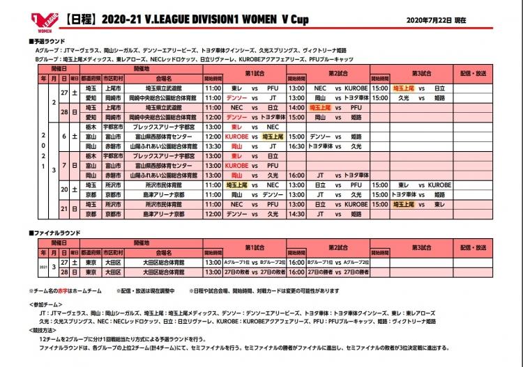 2020-21 V.LEAGUE DIVISION1 V Cup 日程表
