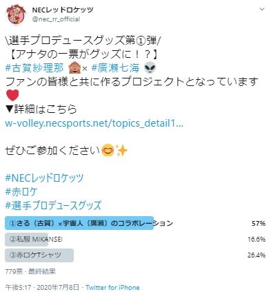 実際の投票画面(Twitter)