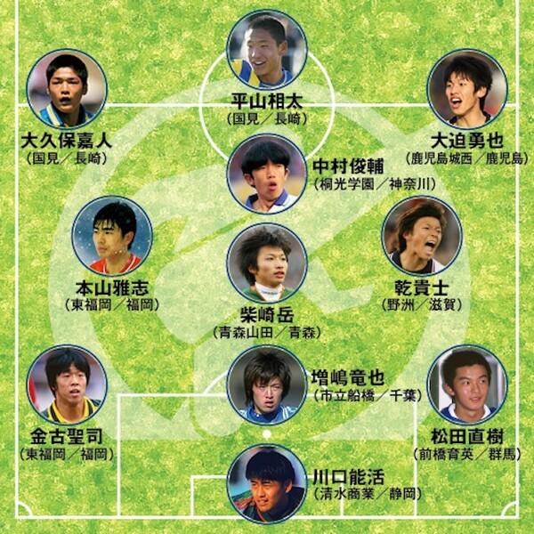 記憶と記録の双方で印象に残っている11人の選手権ヒーローたち。プロになってからも全員が息の長い選手となった