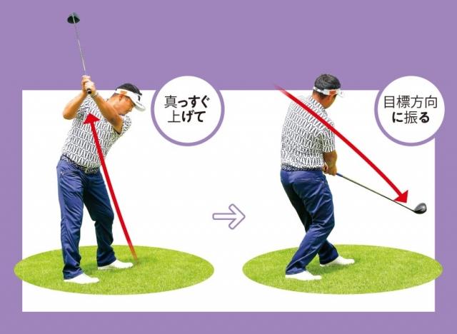 体の向きのとおりにバックスイングできても、目標方向に振り出すからスイング軌道がアウトサイドインになる。