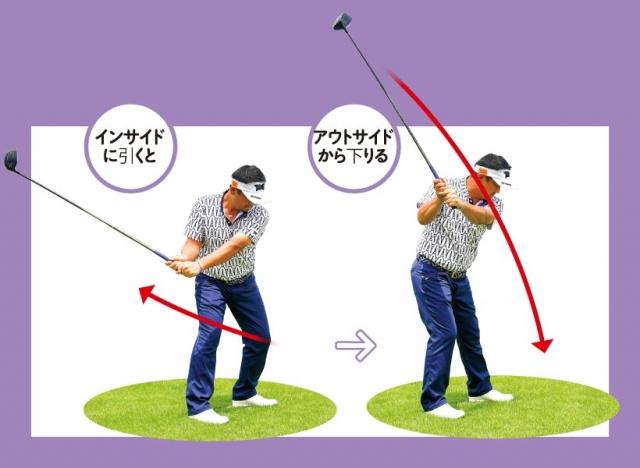 インに引くとアウトから下りるのがクラブを持った体の摂理。右向きは目標に対してインに引きやすいのでアウトから下りる。