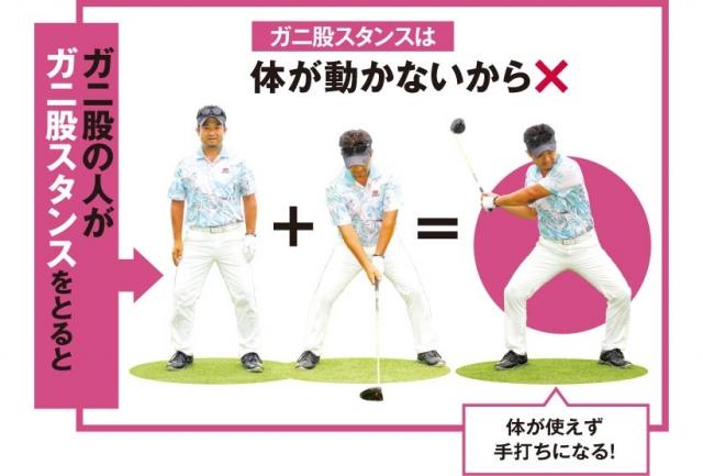 下半身を安定させようとしてガニ股スタンスをとると内股スタンスとは逆に体が動かなくなる。バックスイングやダウンスイングで上体が捻転しづらくなるため、手だけでクラブを動かすカタチになってしまう。