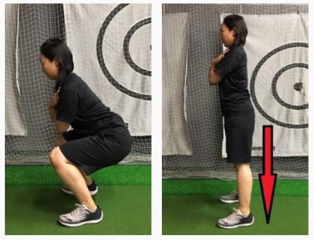 【ゴルフ】地面反力を使って飛ばすためのトレーニング