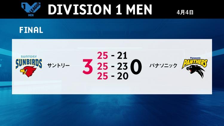 V1男子4/4の試合結果