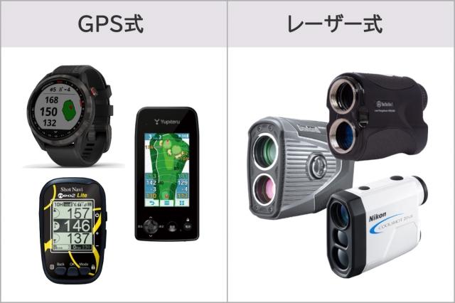 GPS式(左)とレーザー式(右)