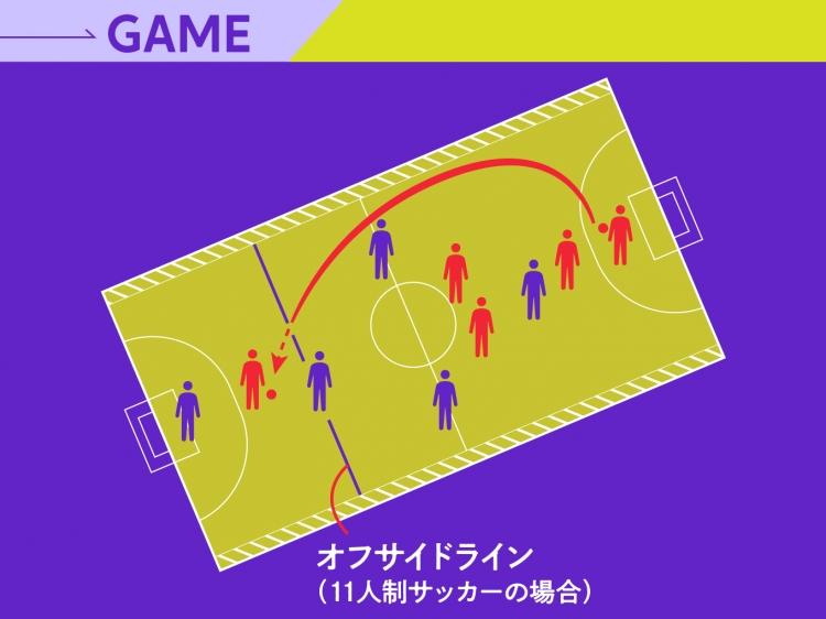 東京パラリンピックではオフサイドのない5人制サッカーならではの戦術にも注目したい