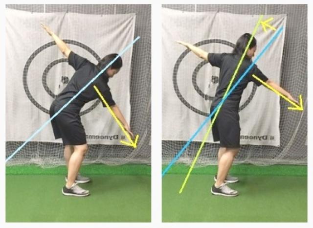 【ゴルフ】地面反力を使って飛ばすためのトレーニング(その3)